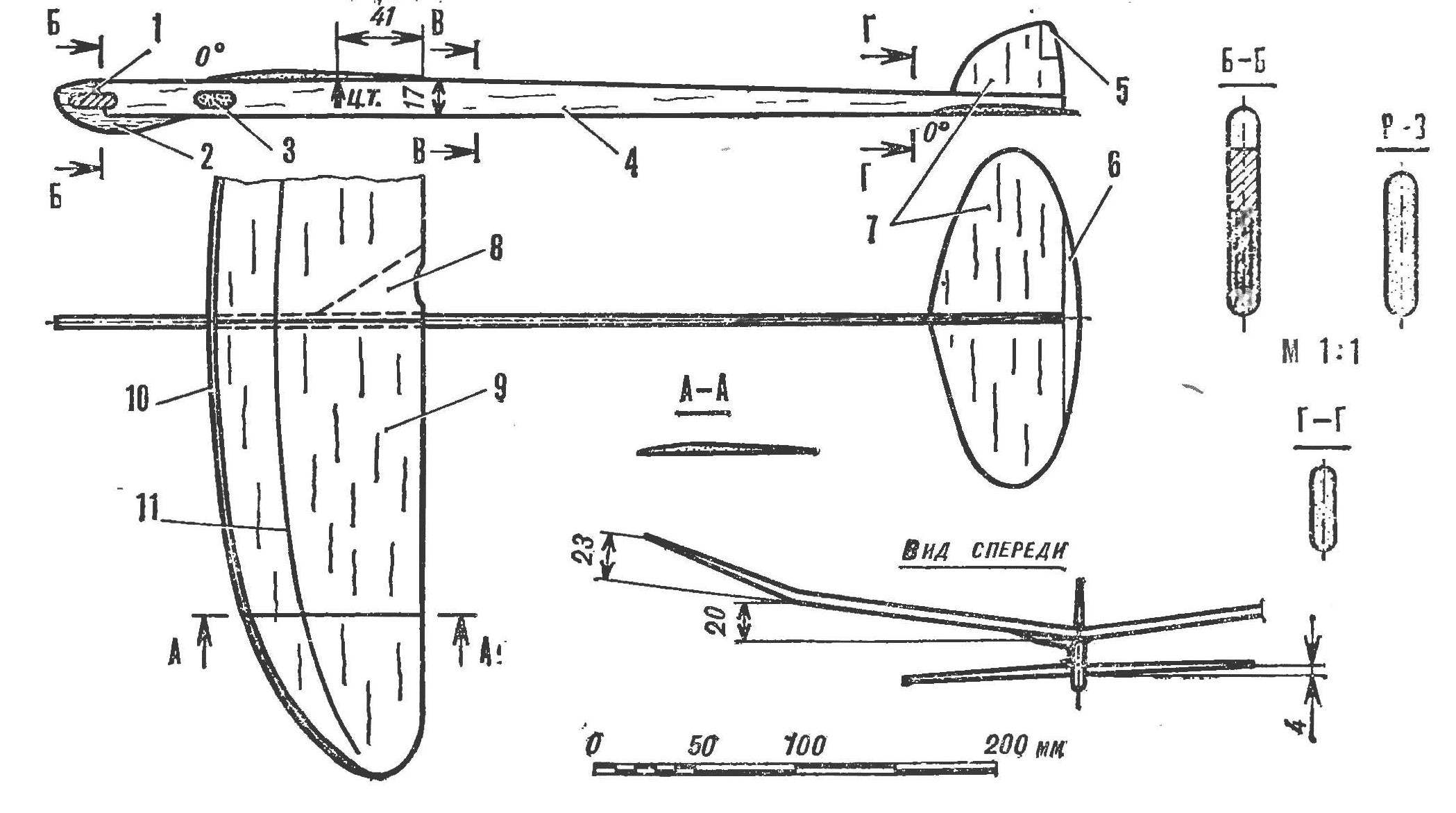 Fig. 1. The first option is throwing the model glider