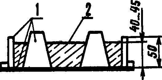 Рис. 2. Схема заливки опалубки.