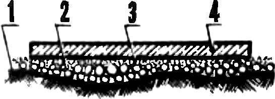 Рис. 4. Схема укладки плитки.