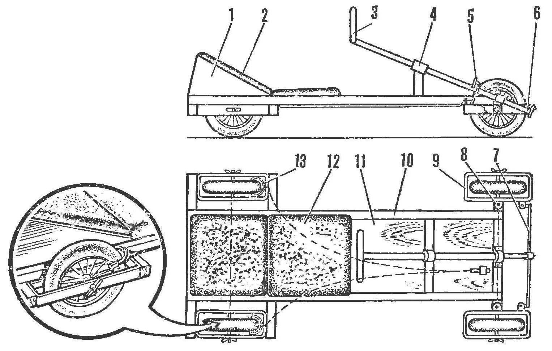 Рис. 2. Вариант мини-кара