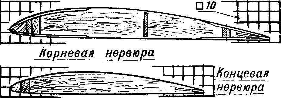 Шаблоны для построения профиля крыла.
