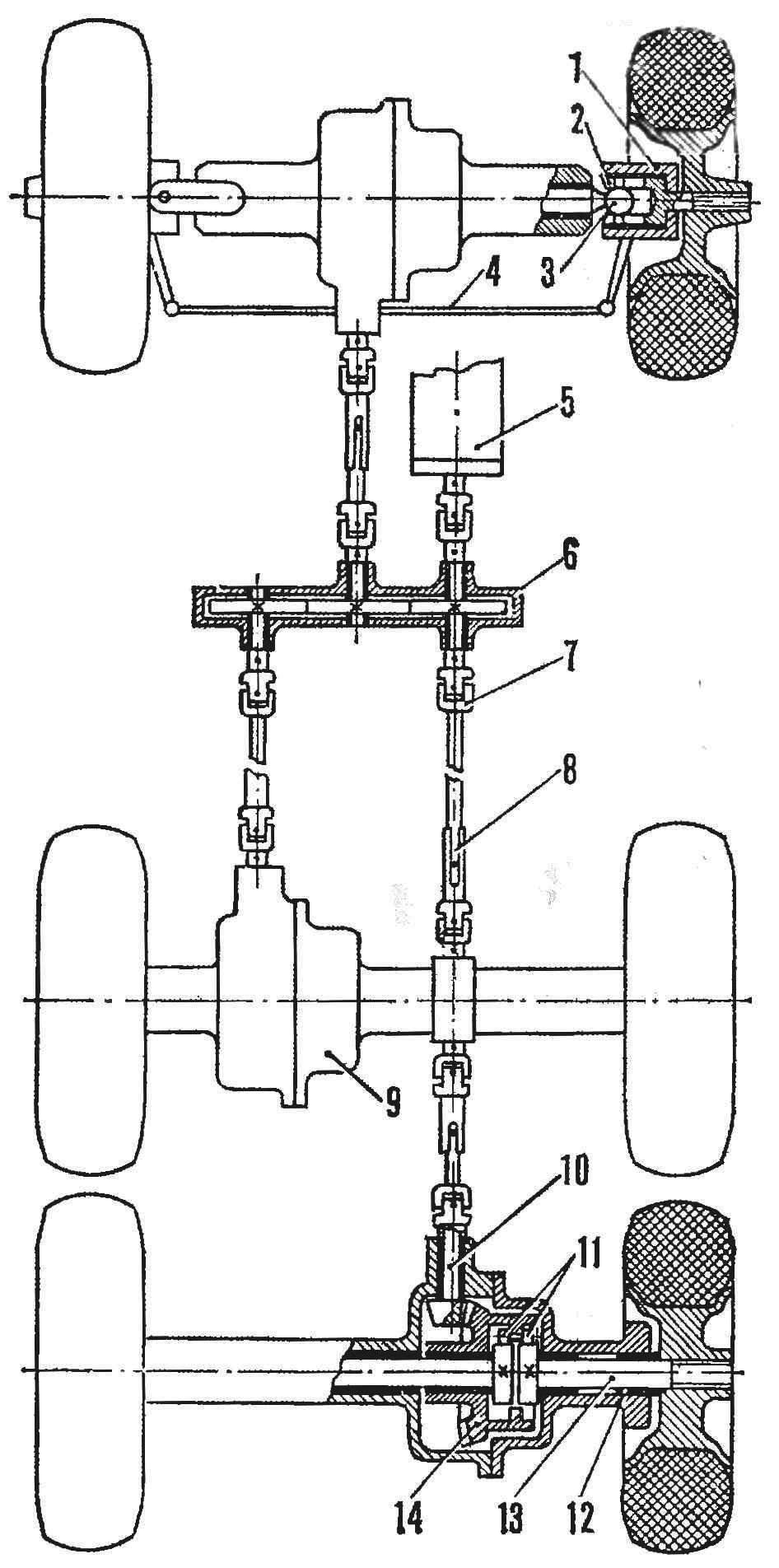 Рис. 7. Конструктивно-кинематическая схема трансмиссии модели автомобиля ЗИЛ-157