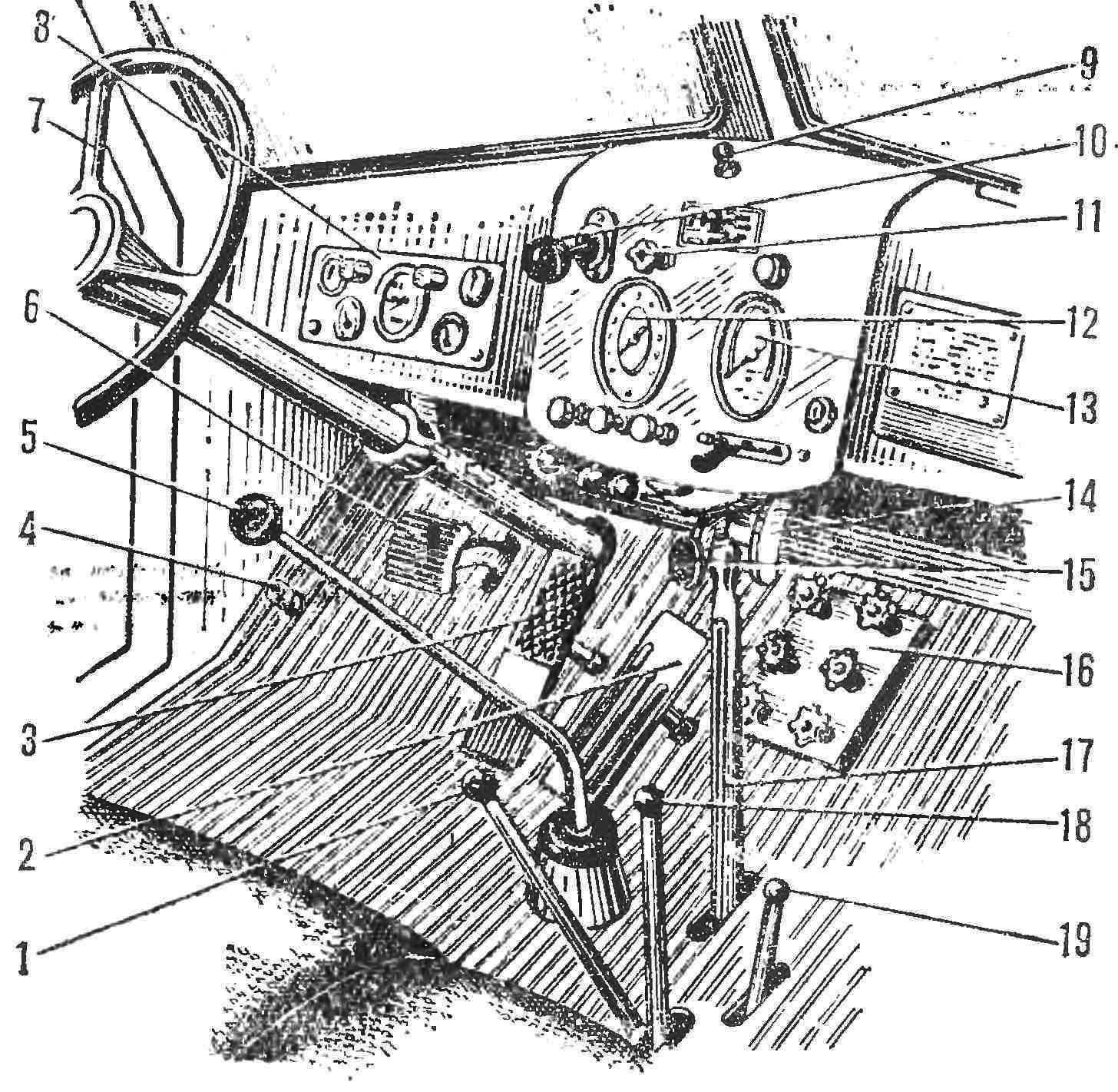 Рис. 2. Органы управления и контрольные приборы автомобиля ЗИЛ-157
