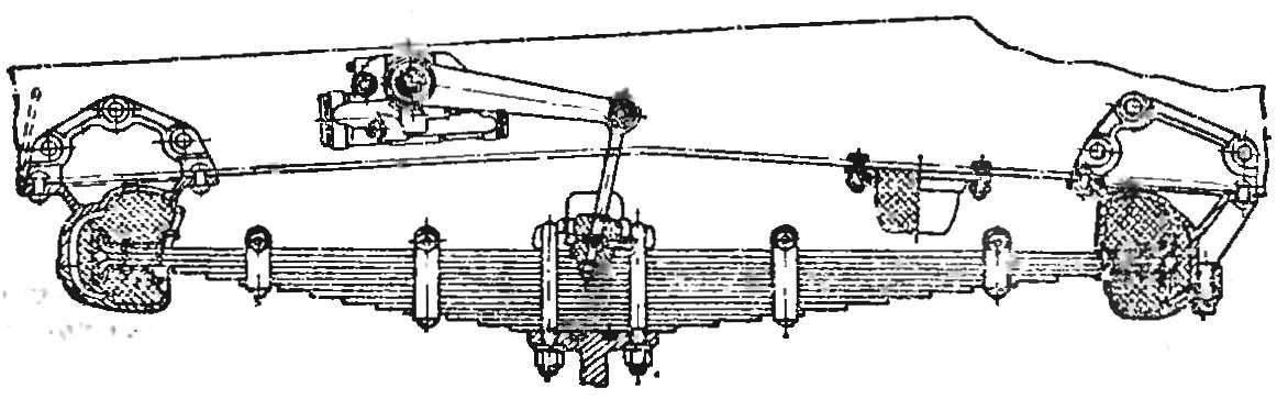 Рис. 3. Схема подвески переднего ведущего моста.