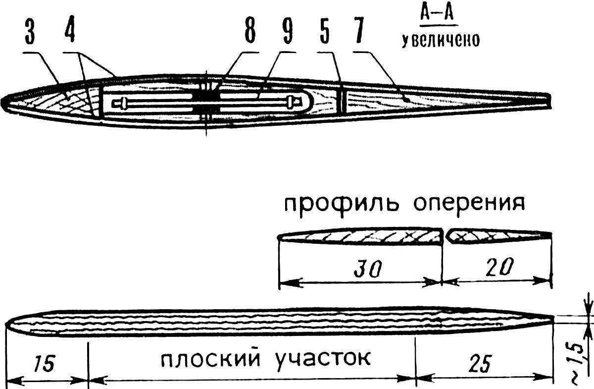 Профили крыла и оперения (крыло в простейшем варианте — цельнофанерном).