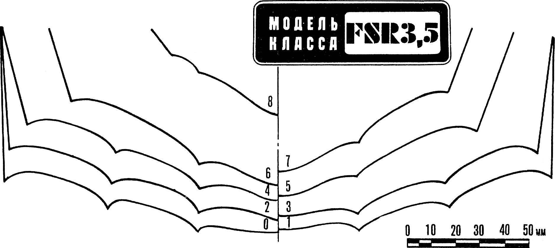 Теоретический чертеж подводной части корпуса.
