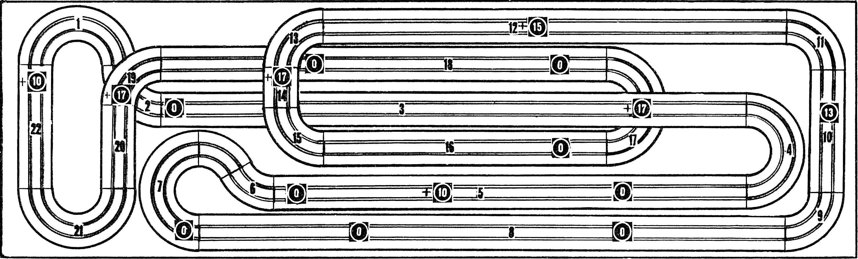 Схема трассы.
