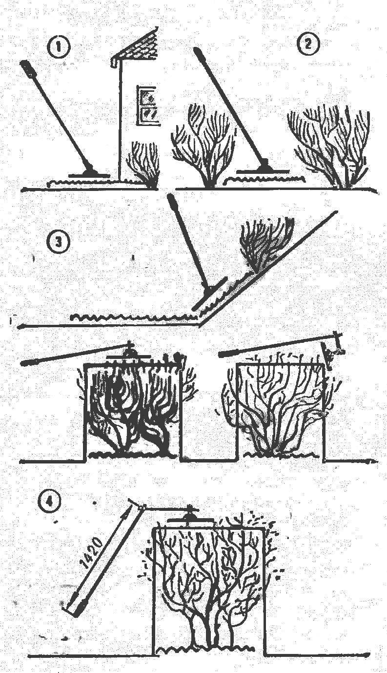 Рис. 1. Варианты использования ЭКУ-1