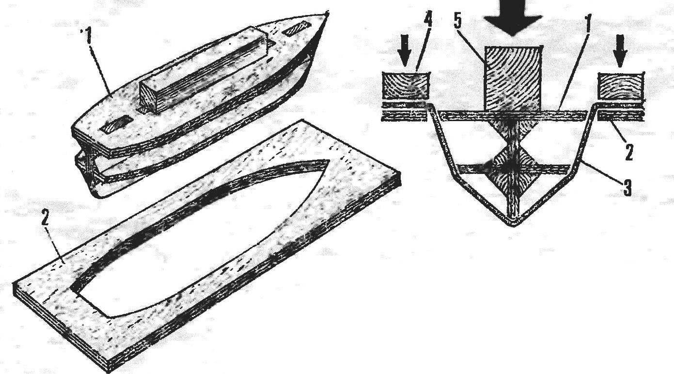 Конструкция пуансона и матрицы для штамповки корпусов судомоделей
