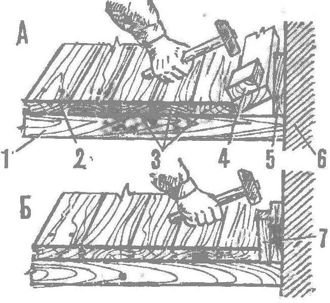 Рис. 7. Укладка последних половиц (А) и поджим их (Б)