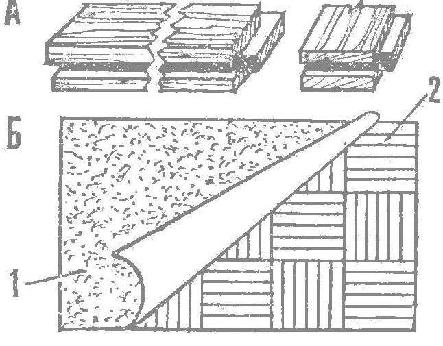 Р и с. 8. Виды паркета