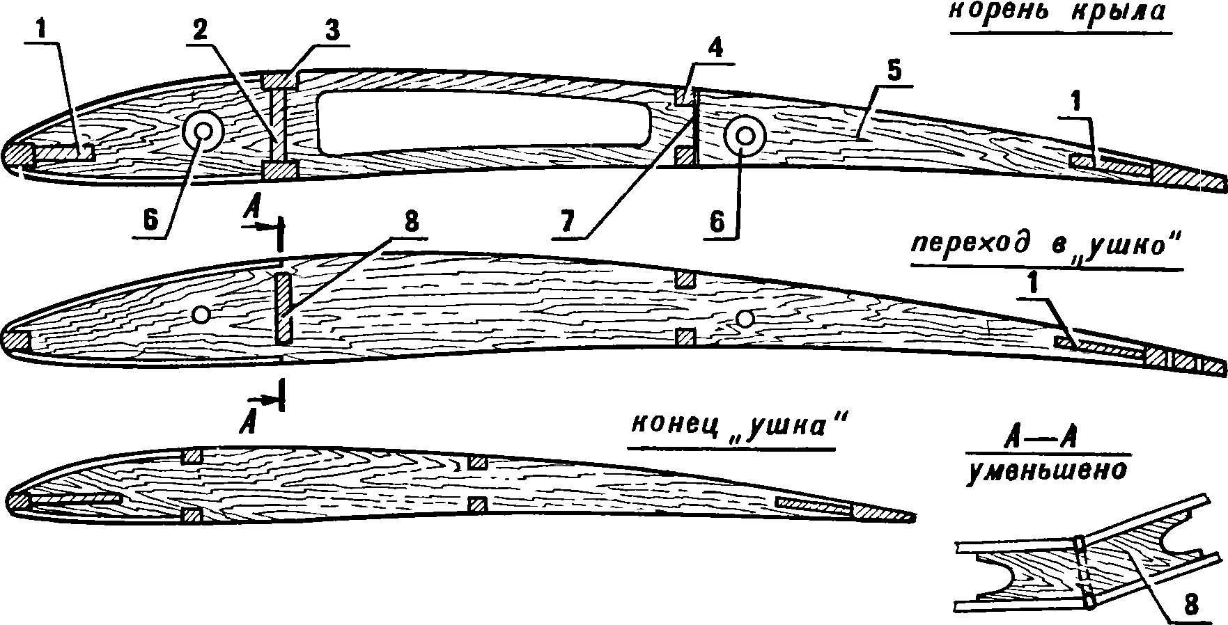Профили крыла (М 1:1).