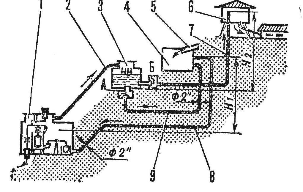 Рис. 1. Схема водоподъемника