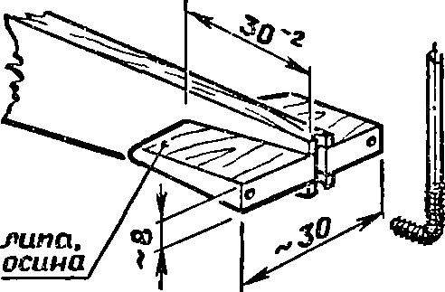 Fixed element of the horizontal tail and the wire edge of the keel.