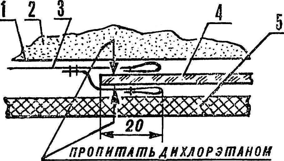 Рис. 10. Схема крепления стекла к тенту.