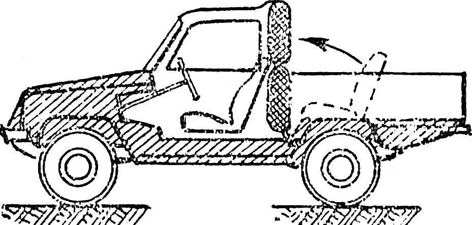 Рис. 11. Схема складывания заднего сиденья при переоборудовании джипа в пикап.