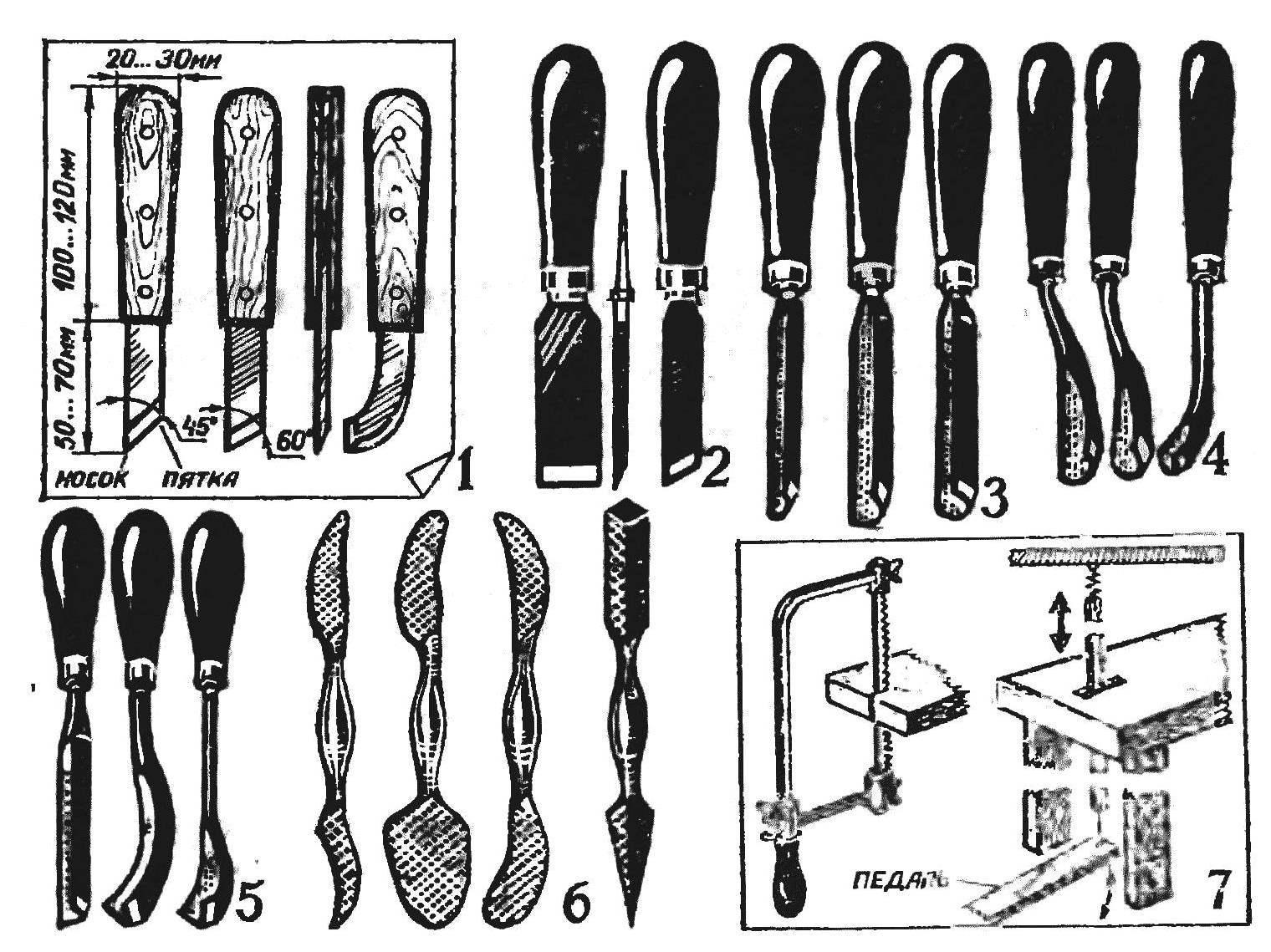 Рис. 1. Инструменты для резьбы