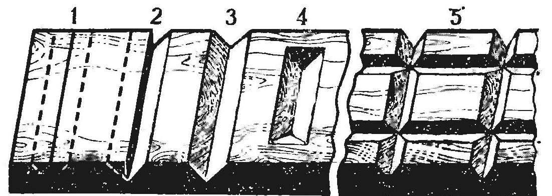 Рис. 6. Тренировочное выполнение углублений