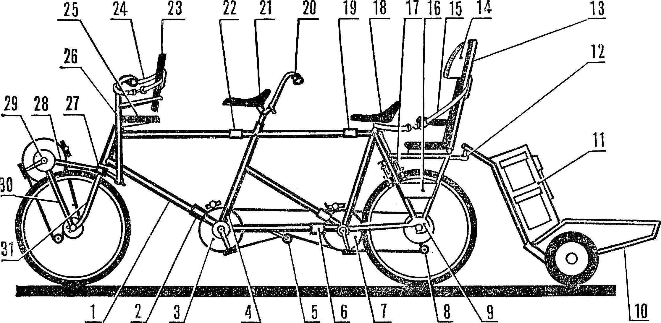 Велотандем.