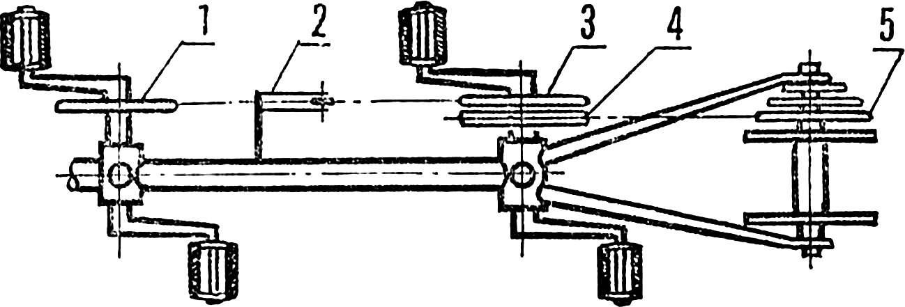 Схема синхронной цепной передачи.