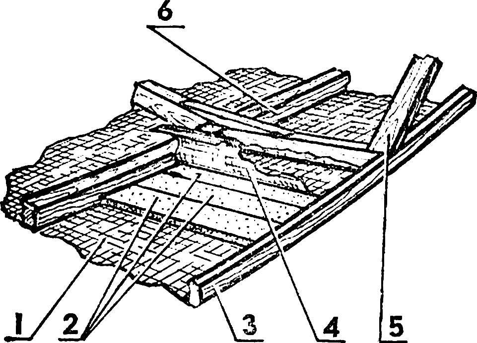 Схема формирования обшивки корпуса.