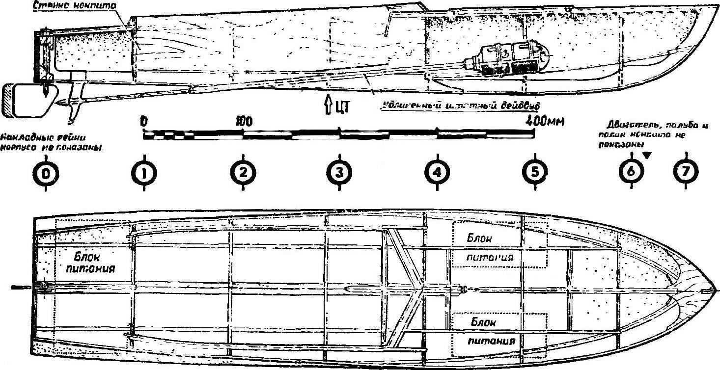 Модель класса ЕК (1 : 10).