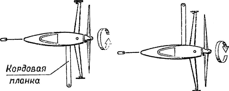 Схемы аэромобилей, спроектированные с учетом влияния гироскопического момента и обеспечивающие прижатие носовых колес или коньков к дорожке.