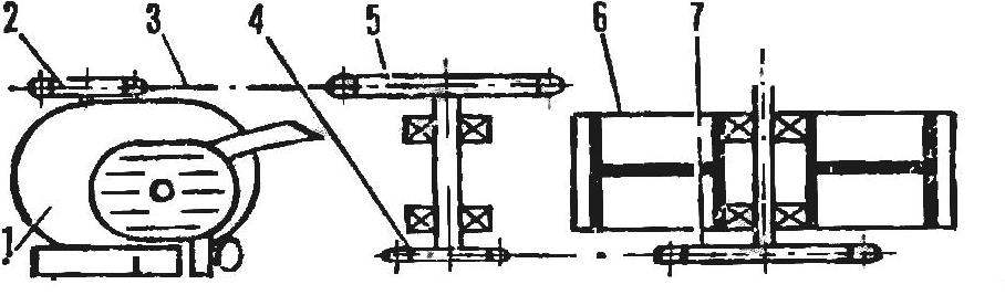 R and p. 2. Transmission motor-plow: