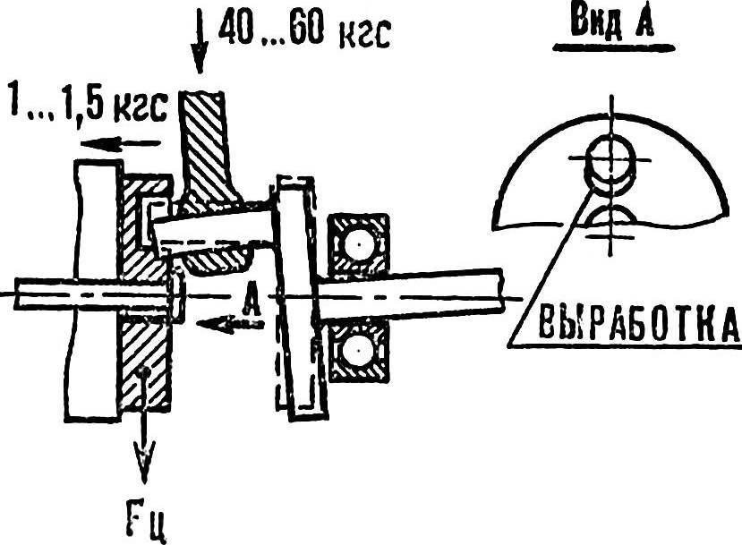 Рис. 1. Схема нагружения и деформаций деталей микродвигателя МК-17 «Юниор».