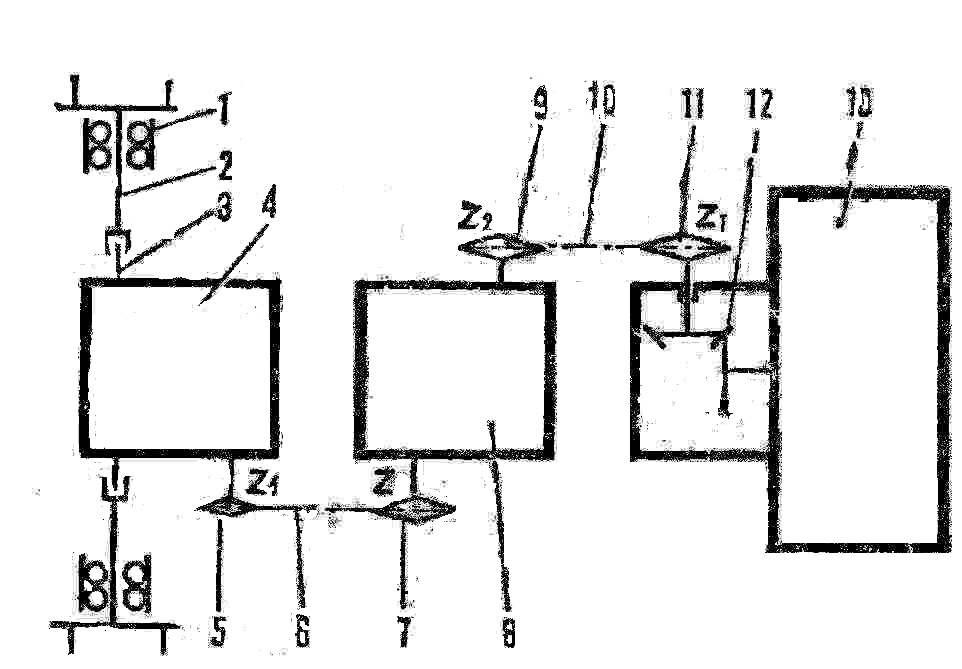 Рис. 2. Кинематическая схема мотоблока