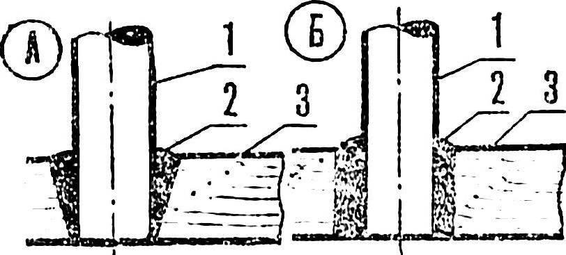 Рис. 2. Схема крепления направляющих трубок.