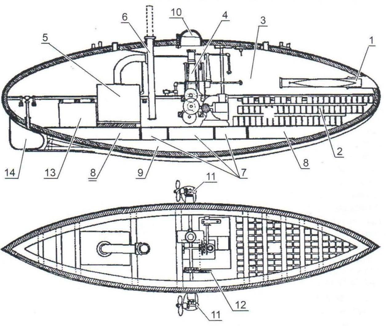 Submarine design D. Baker, United States, 1892.