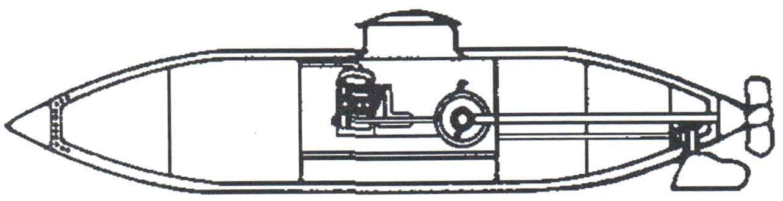 Submarine design Holland