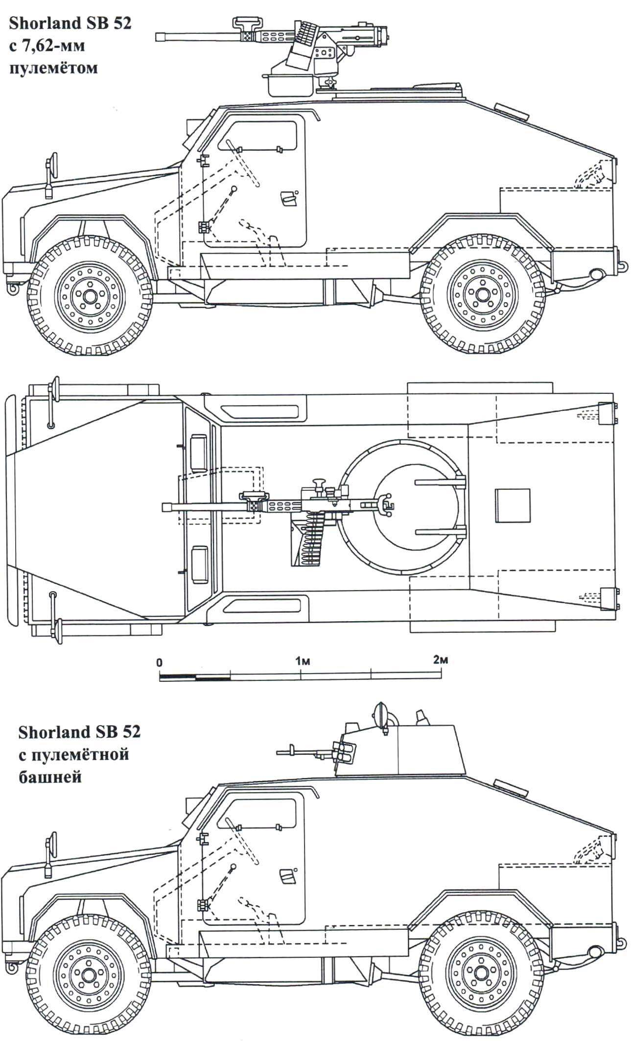Shorland SB 52