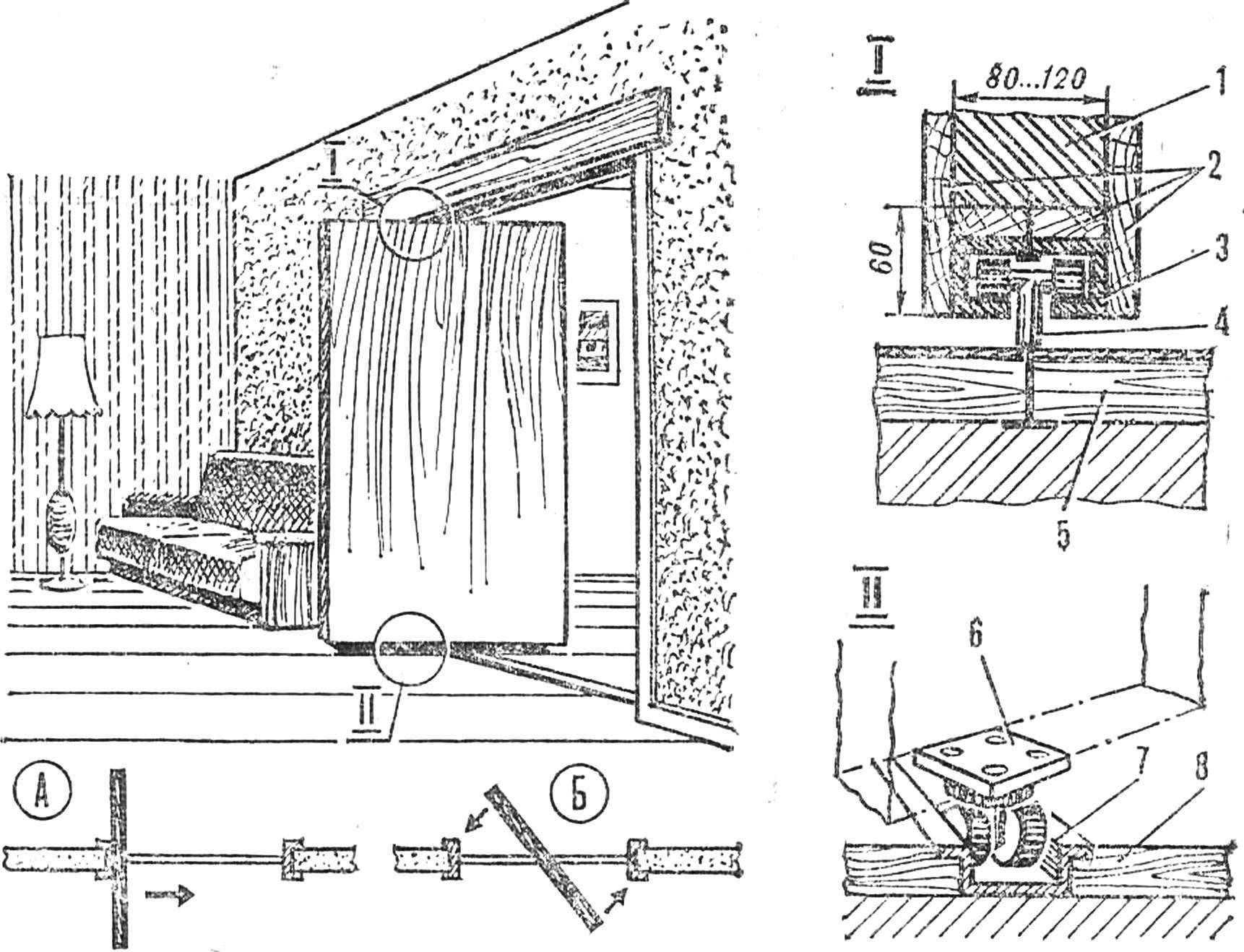 R and p. 4. Swivel door