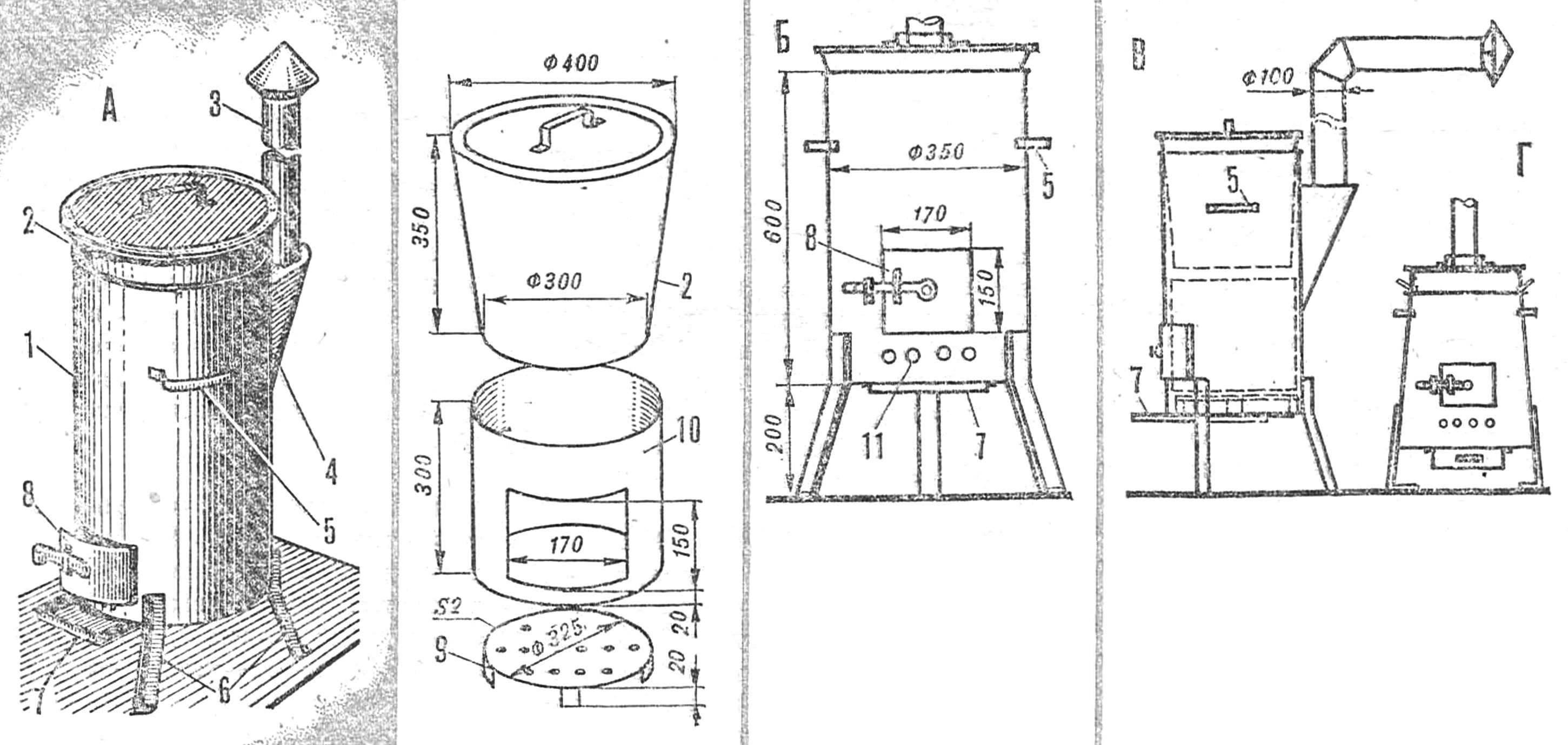 Fig. 2. Oven-pressure cooker