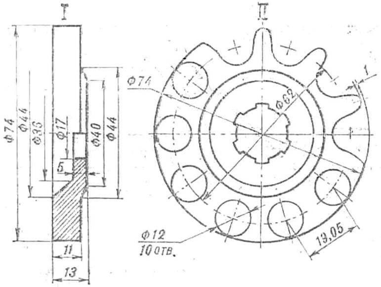 Fig. 11. Blank (I) driving sprocket and its manufacturer (II).