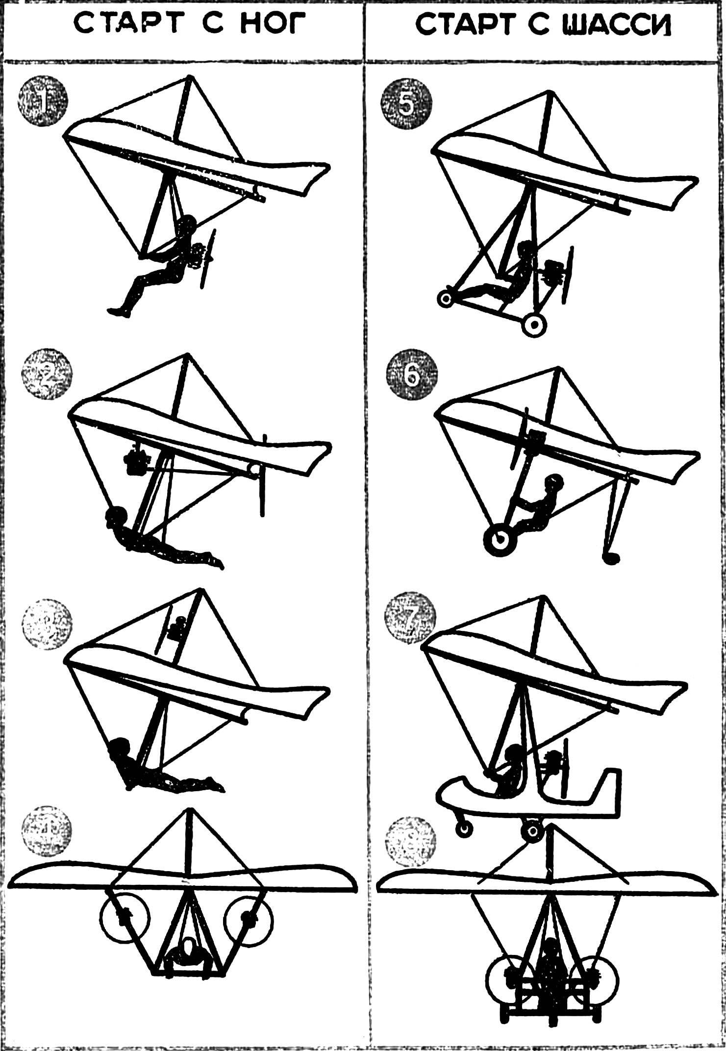 Рис. 1. Компоновочные схемы мотодельтапланов.