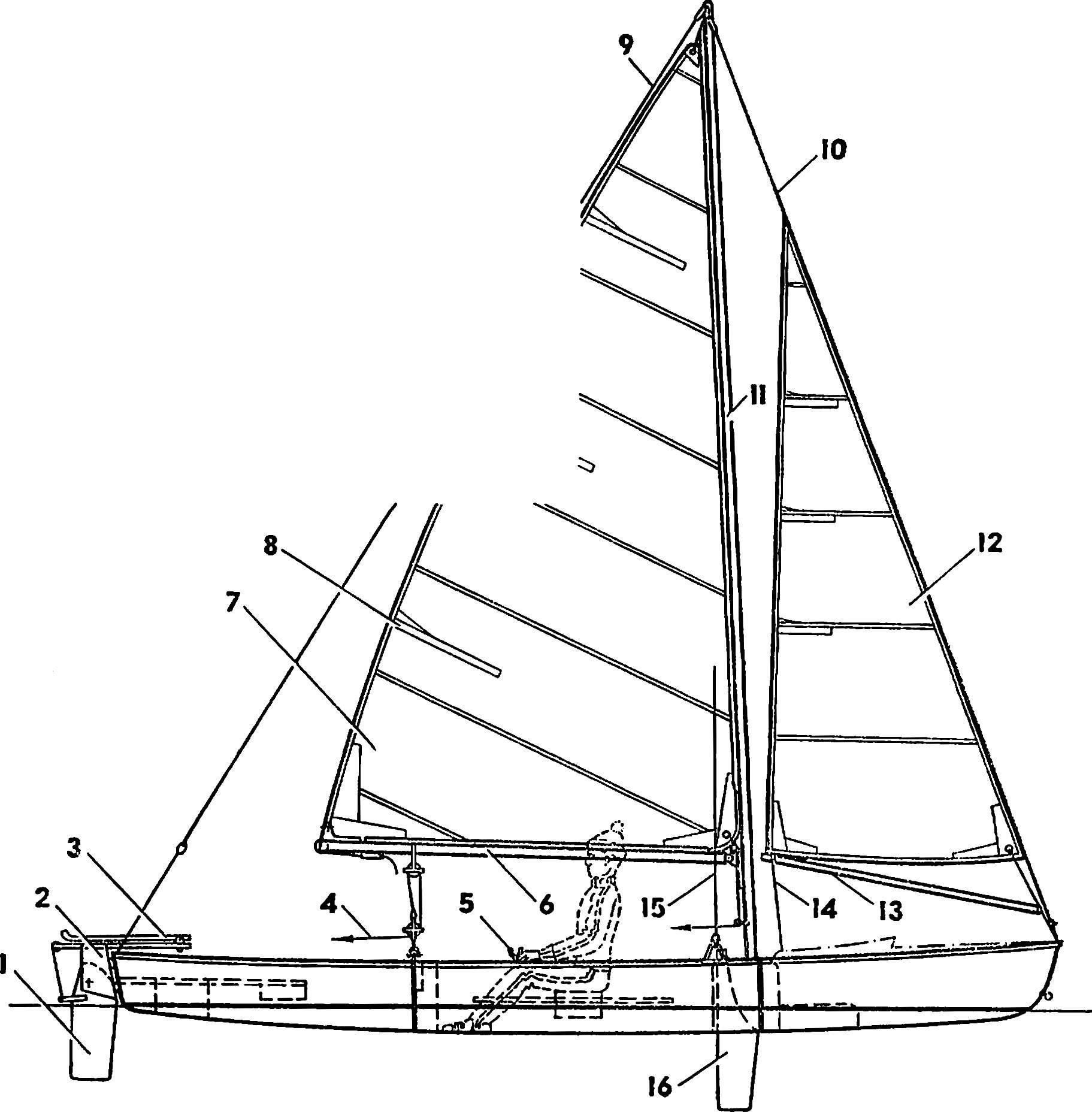 Лодка под парусами.