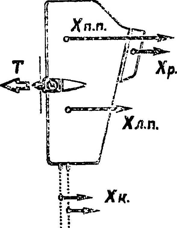 Схема компенсации сопротивления корд.