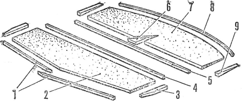 Конструкция горизонтального оперення