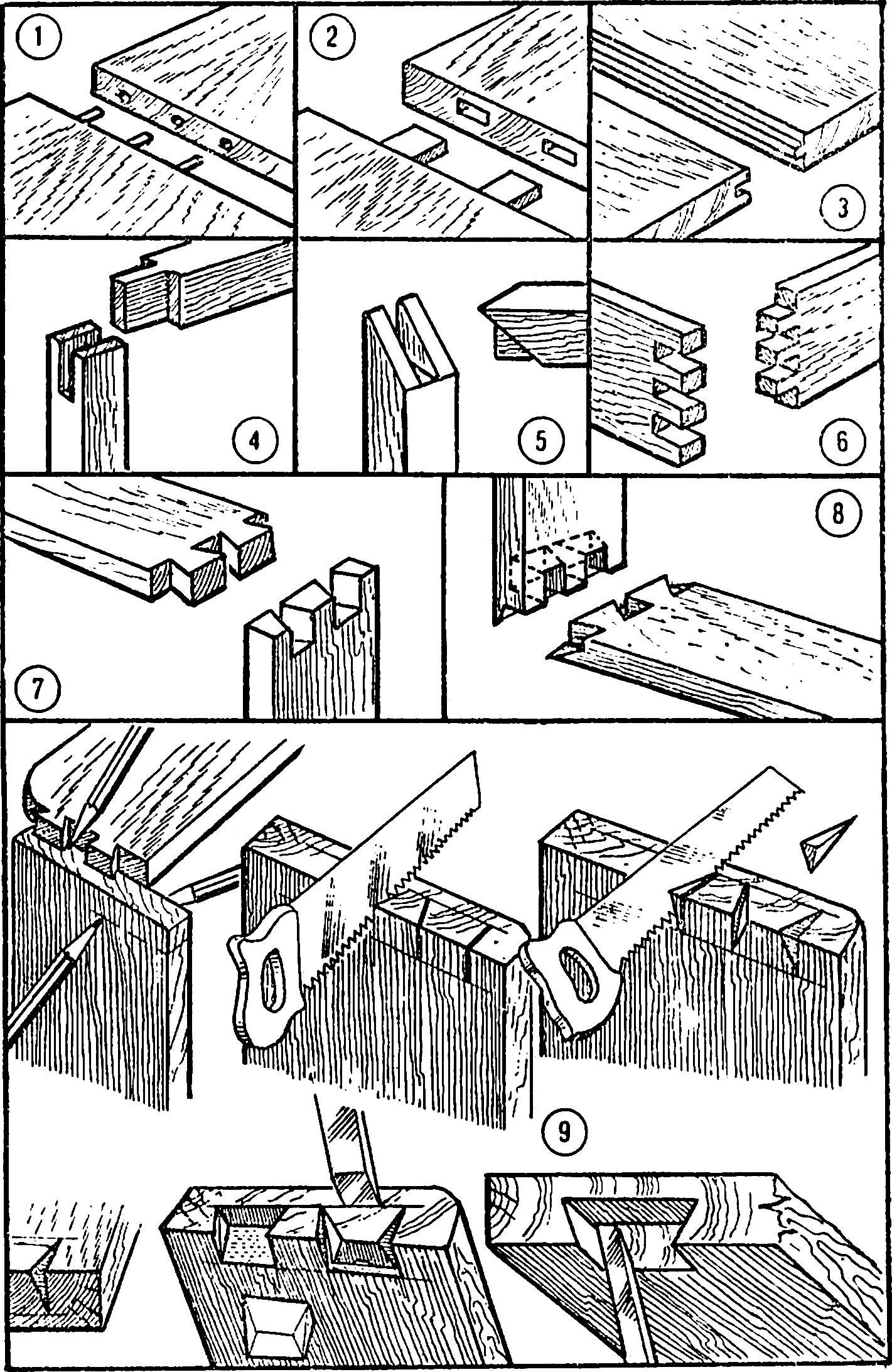 Типы соединения деревянных панелей.