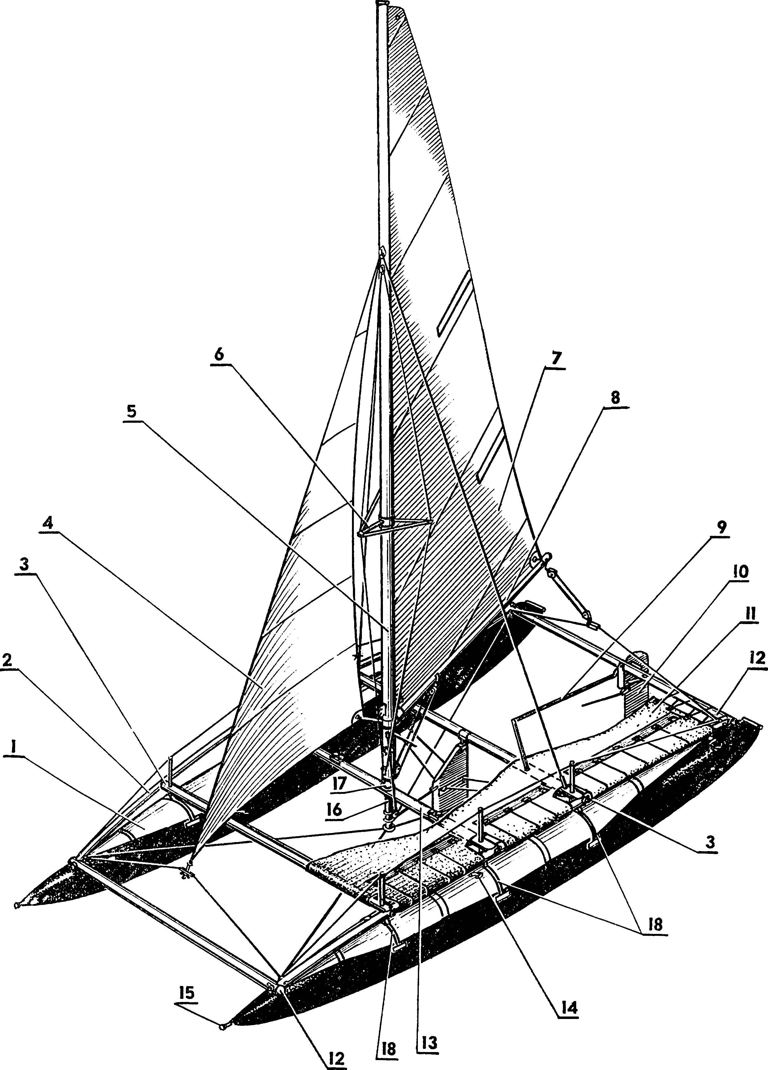 Fig. 2. The General structure of a catamaran.