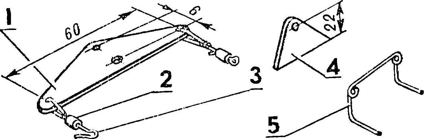 Детали системы управления моделью.