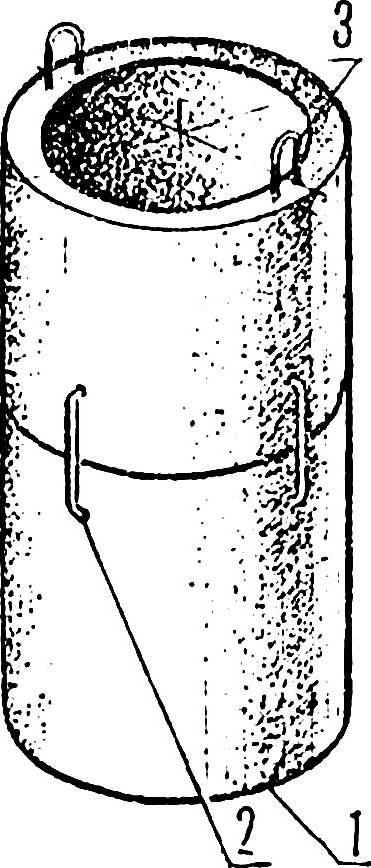 Проволочная арматура кольца.