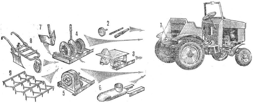 Схема агрегатирования