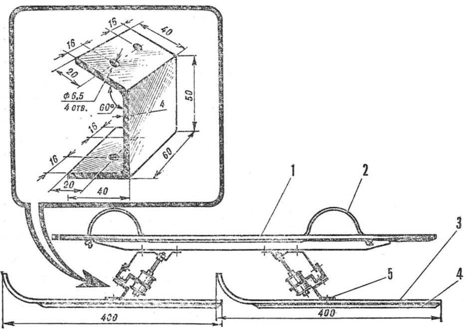 Р и с. 8. Зимний вариант скейтборда