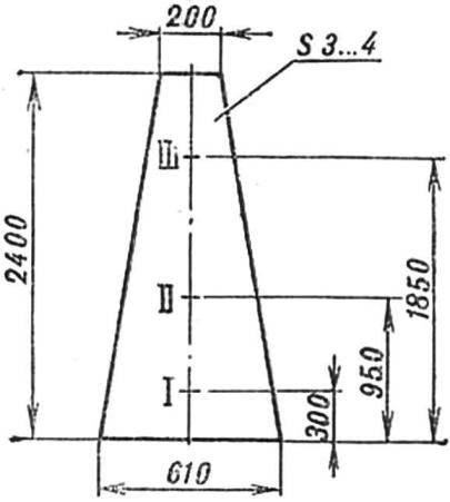 Рис. 1. Раскрой лобовой части и места установки I, II, III шпангоутов.
