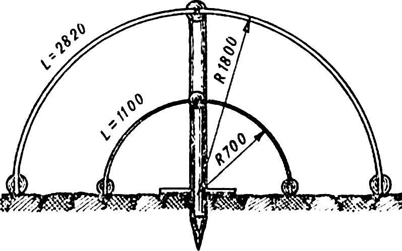 Рис. 3. Определение длины гибких прутьев при различной высоте сооружения.