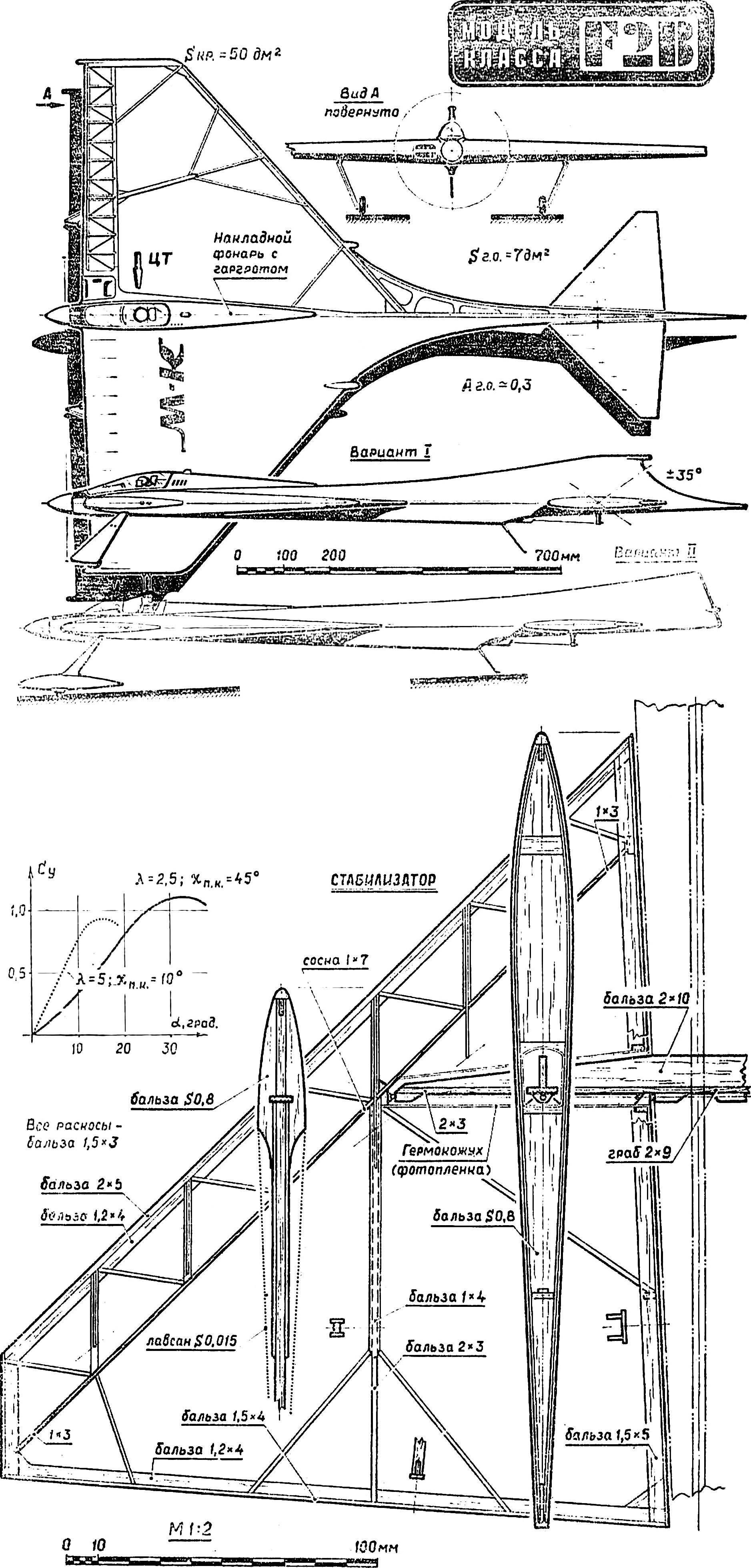 Пилотажная модель с двигателем рабочим объемом 7,0 см3.